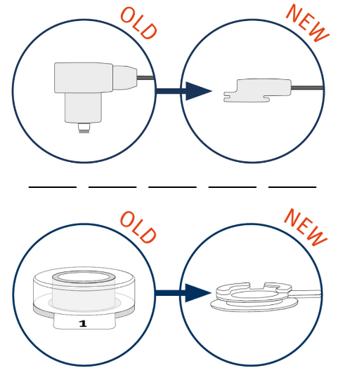Figure 2: Differences between old actiCAP and new actiCAP slim electrodes and differences between old actiCAP holders and new actiCAP snap holders which are used in the snap cap.